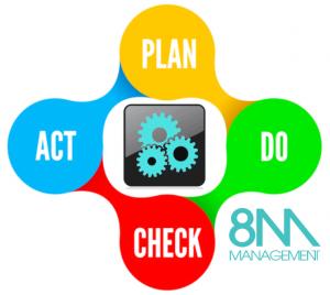 Standardisation des processus et pilotage de performance