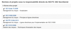 blog-qualite-8m-management-comité-technique-CT-262-ISO-gestion-du-risque