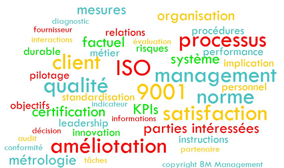 8M Management – Conseil en certification ISO 9001