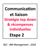 BSC Etape2 8M Management