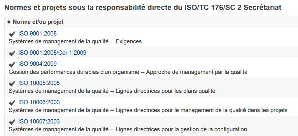 Blog qualité – Devez-vous anticiper la mise en œuvre de la norme ISO 9001 version 2015 (3ieme partie)?