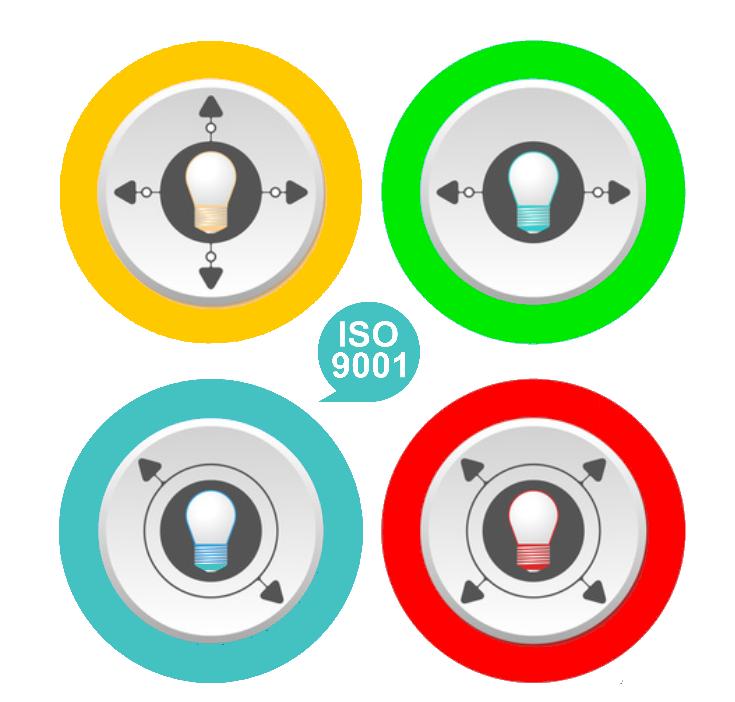 Blog qualité – Quel rapport entre l'innovation et la norme qualité ISO9001:2015?